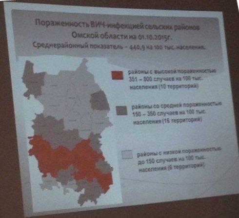 СПИД в Омске