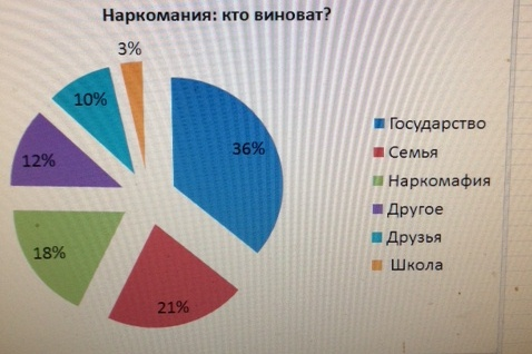 %d0%be%d0%bf%d1%80%d0%be%d1%81