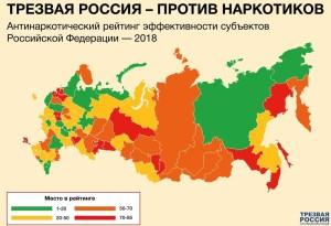 рейтинг регионов